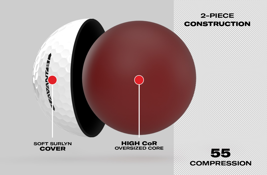 AVANT 55 Golf Ball - Technology