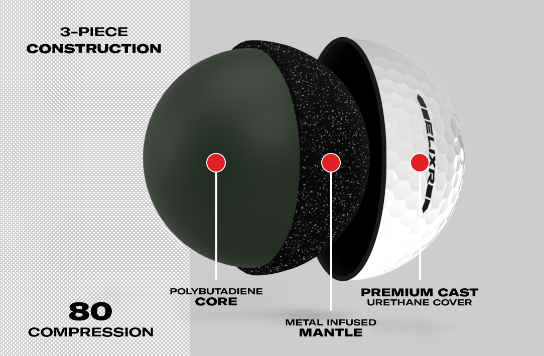 ELIXR Golf Ball - Technology